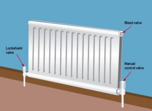 how to remove a radiator
